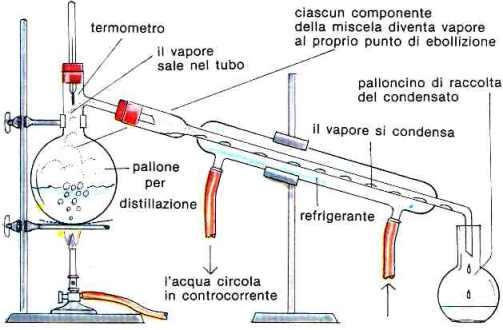 Uda 4ala for Materiale del tubo della linea d acqua